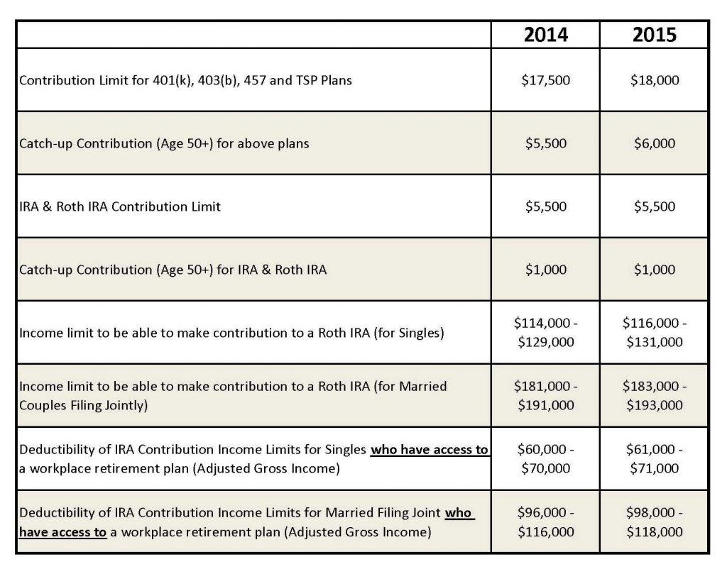 October 2014 Investment Views