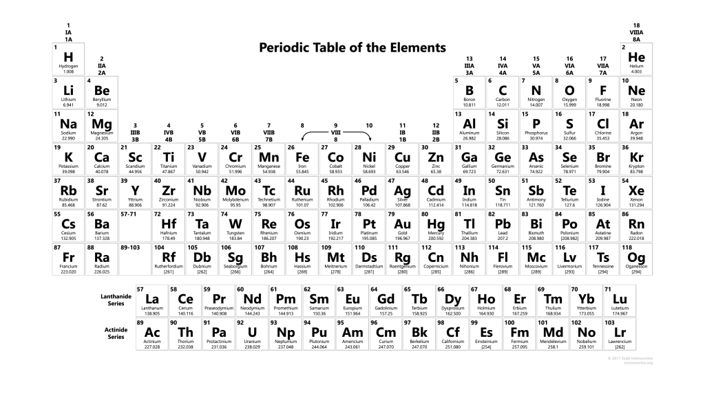 Periodic Table With 118 Elements Black And White