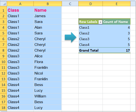 How To Count Unique Values In Pivot Table