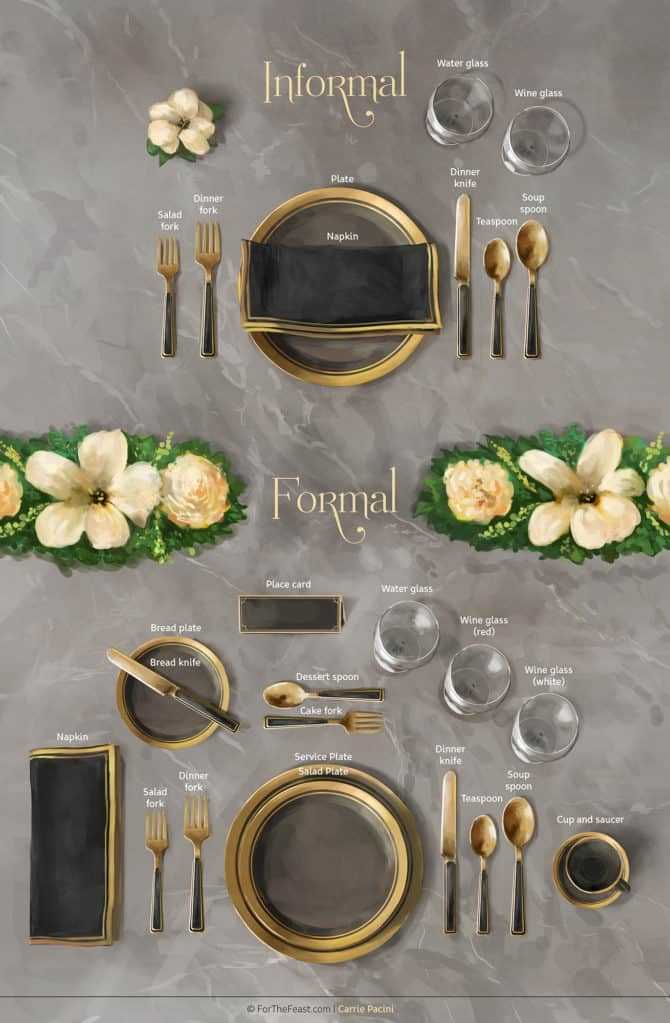 Place Setting Template For Informal And Formal Gatherings