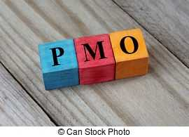 Pmo Project Management Office Acronym Business Concept