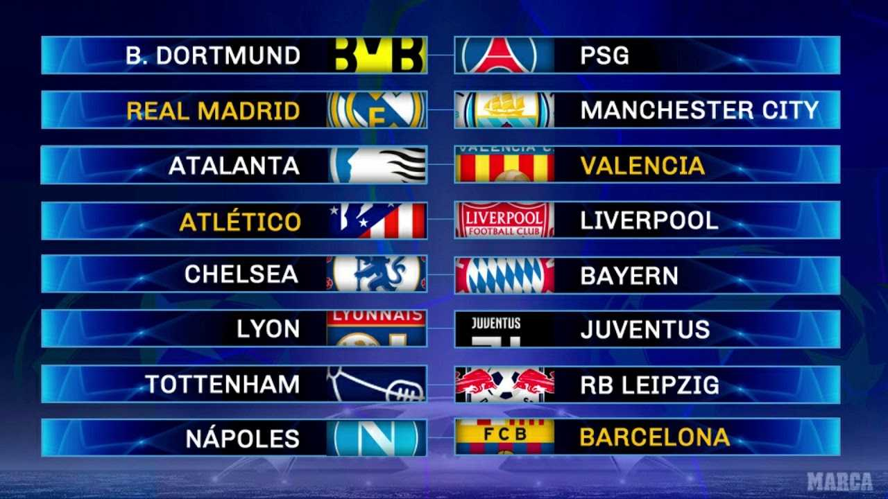 PREDICCION CHAMPIONS LEAGUE 2019 2020 YouTube