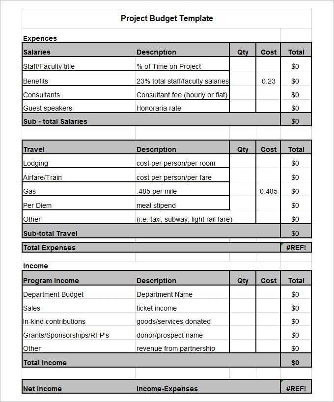 10 Project Budget Templates Word PDF Excel Free