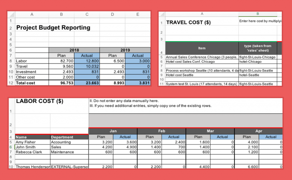 Project Budget Template A Good Budget Format For Excel