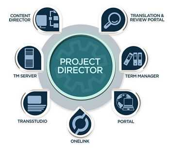 Project Director Job In Dubai UAE