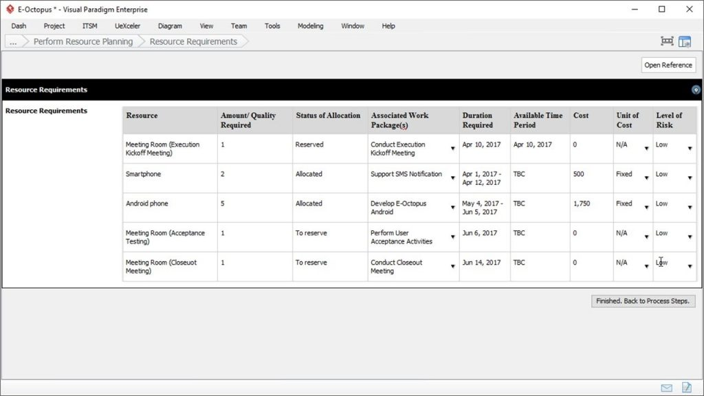 Resource Plan Template Project Management YouTube