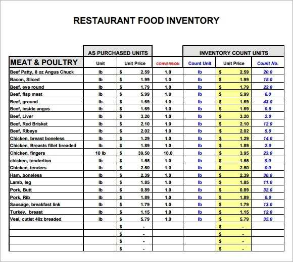 FREE 13 Restaurant Inventory Samples In PDF