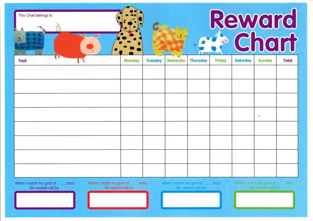 Reward Charts To Keep Your Kids On Track Dad The Mom