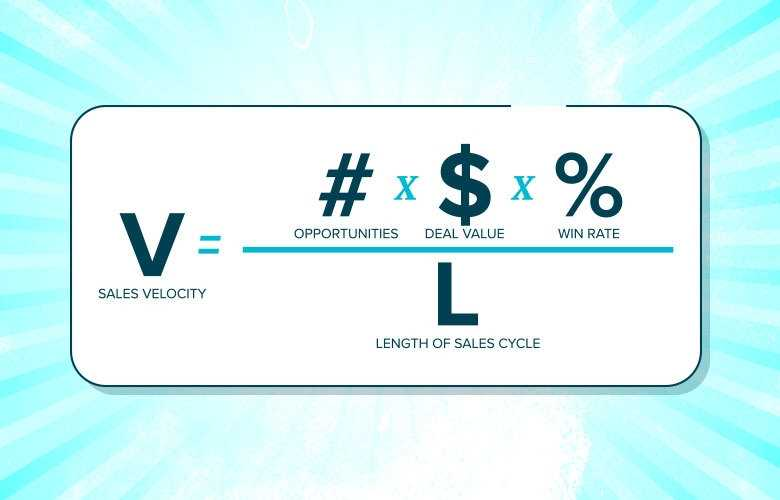 Sales Velocity A Foolproof Formula For Accelerating Sales