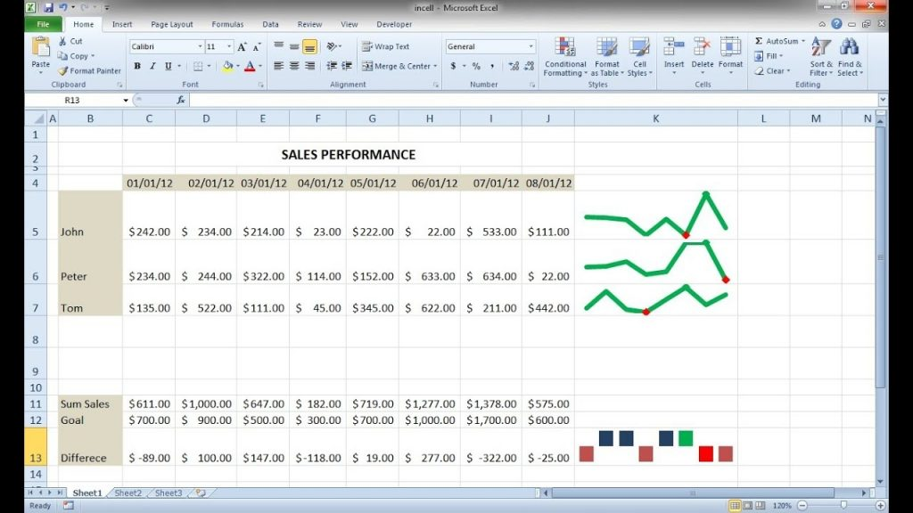 How To Create Sparklines Win Loss Charts In Excel 2010
