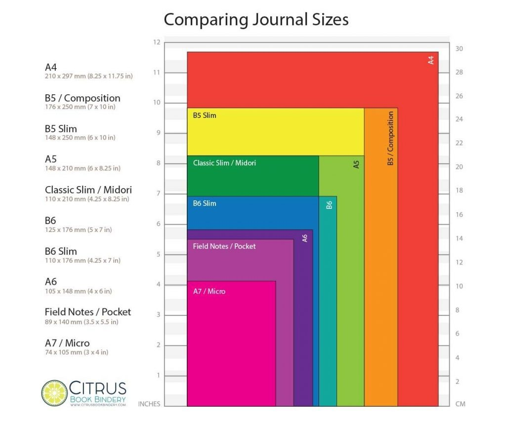 Standard Paper Choices Paper Sizes Chart Diy Travelers