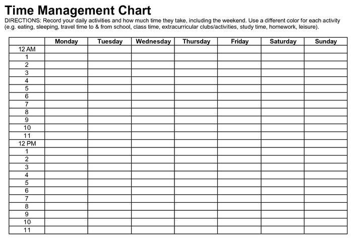 Ten Essential Time Management Strategies