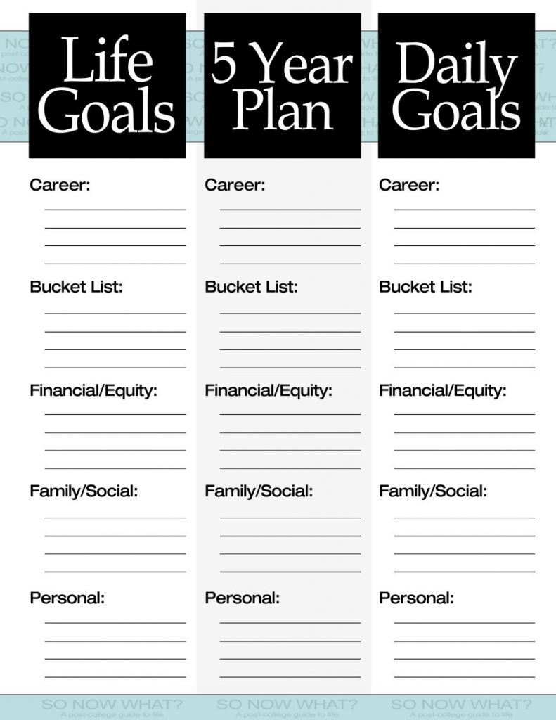 The 3 Steps To A 5 Year Plan How To Plan 5 Year Plan