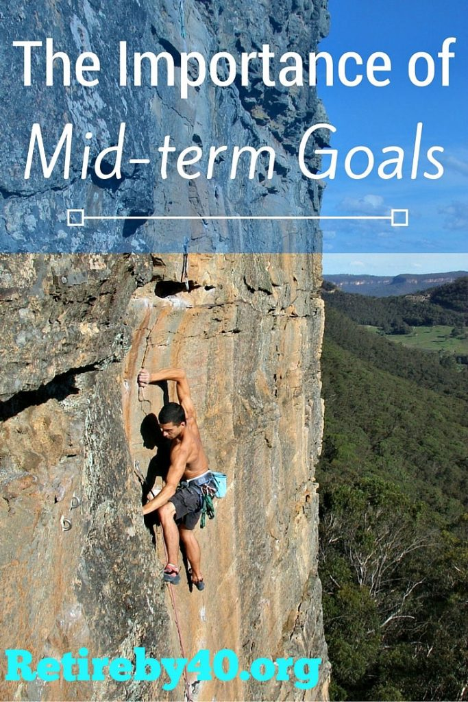The Importance Of Mid Term Goals Retire By 40