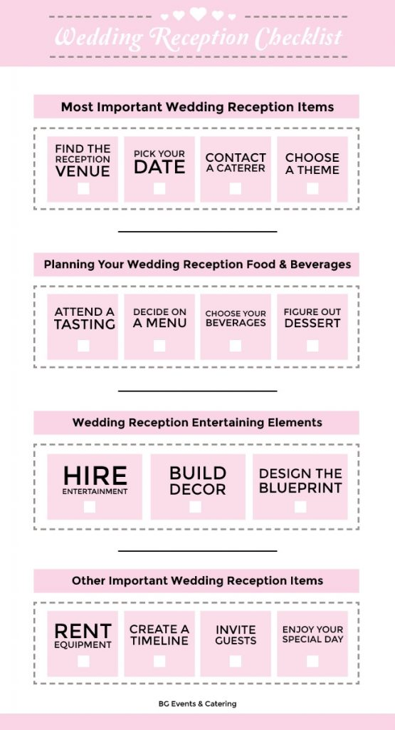 Wedding Reception Checklist BG Events And Catering