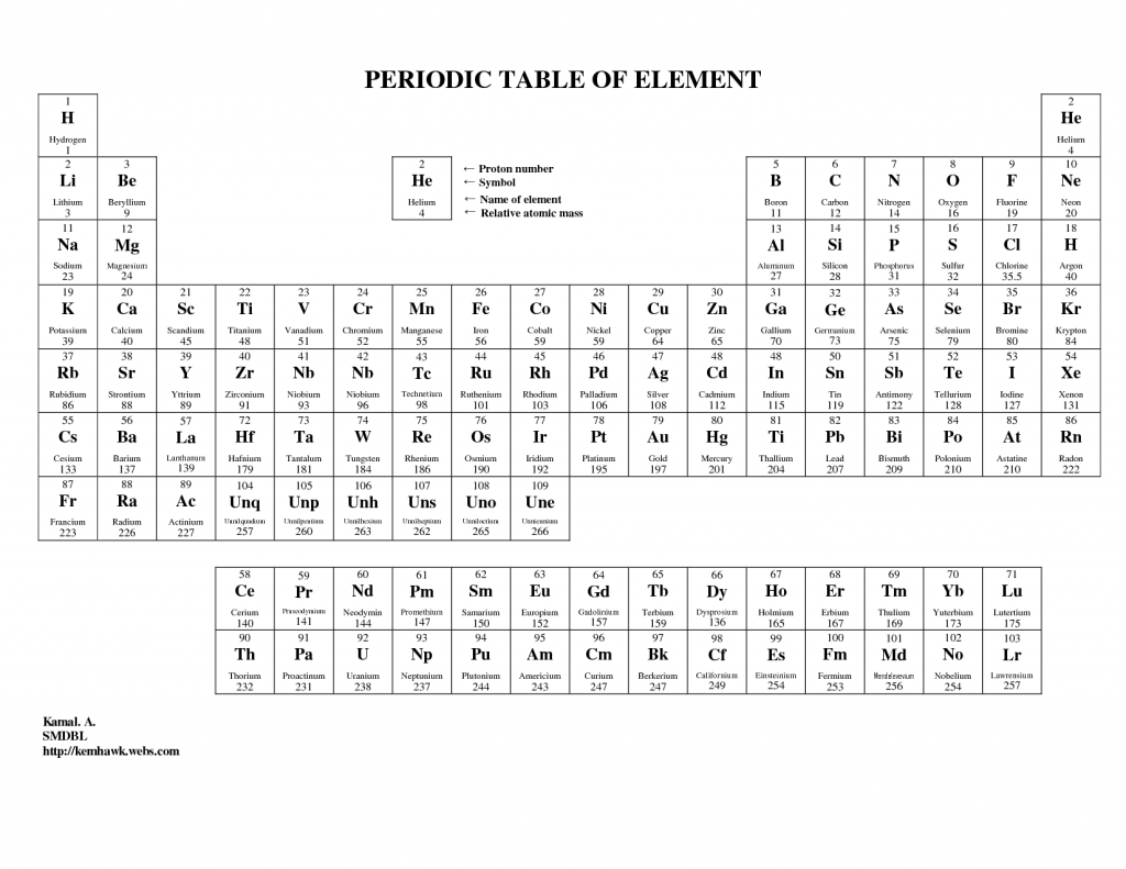 Week 14 Black And White Periodic Table With Names