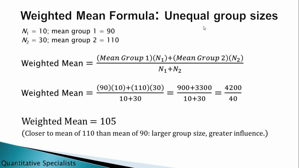 How To Calculate The Weighted Mean Weighted Average