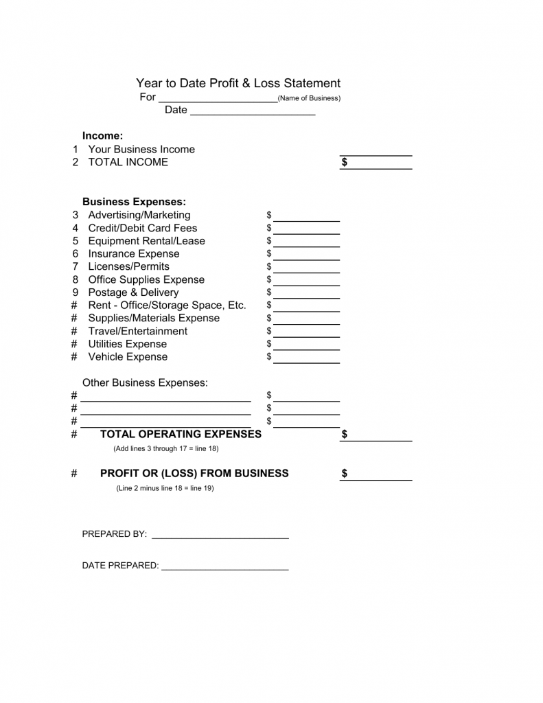 Download Profit And Loss Balance Sheet Template Excel