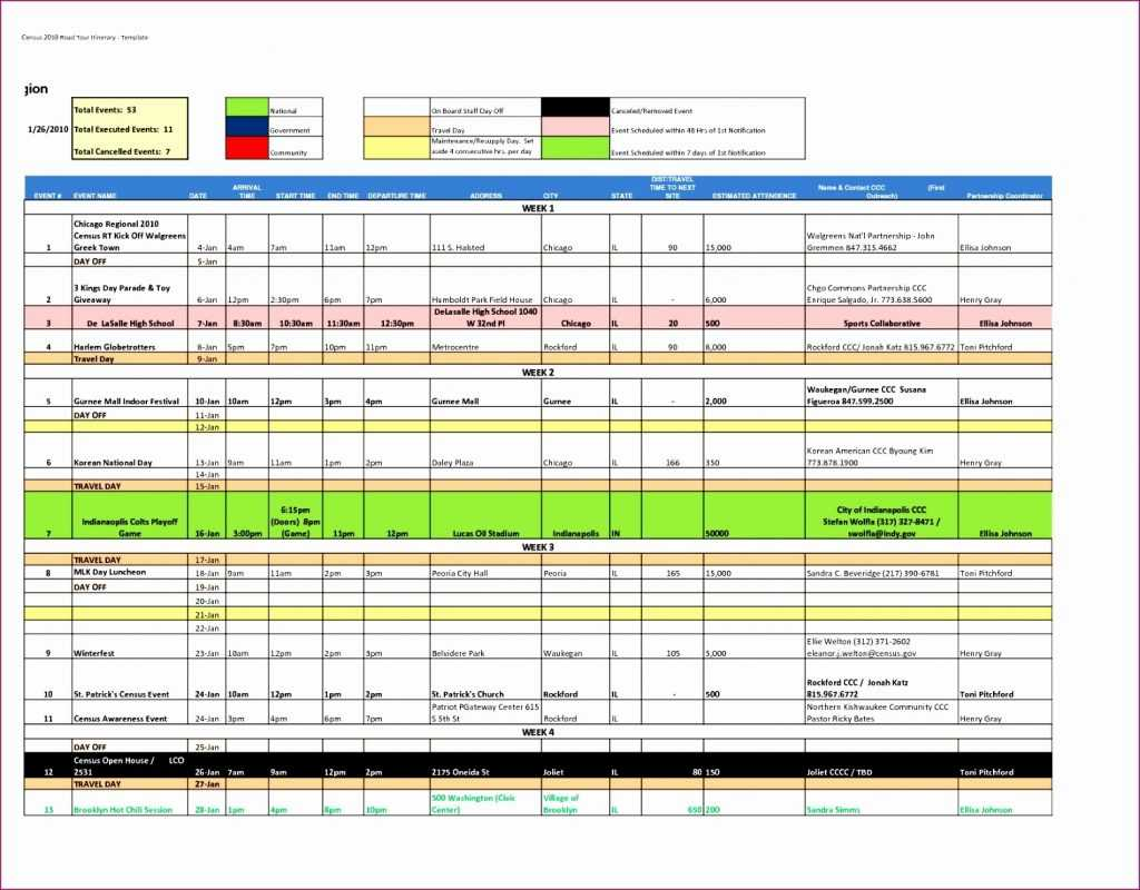 8 100 Day Plan Template Excel Excel Templates Excel