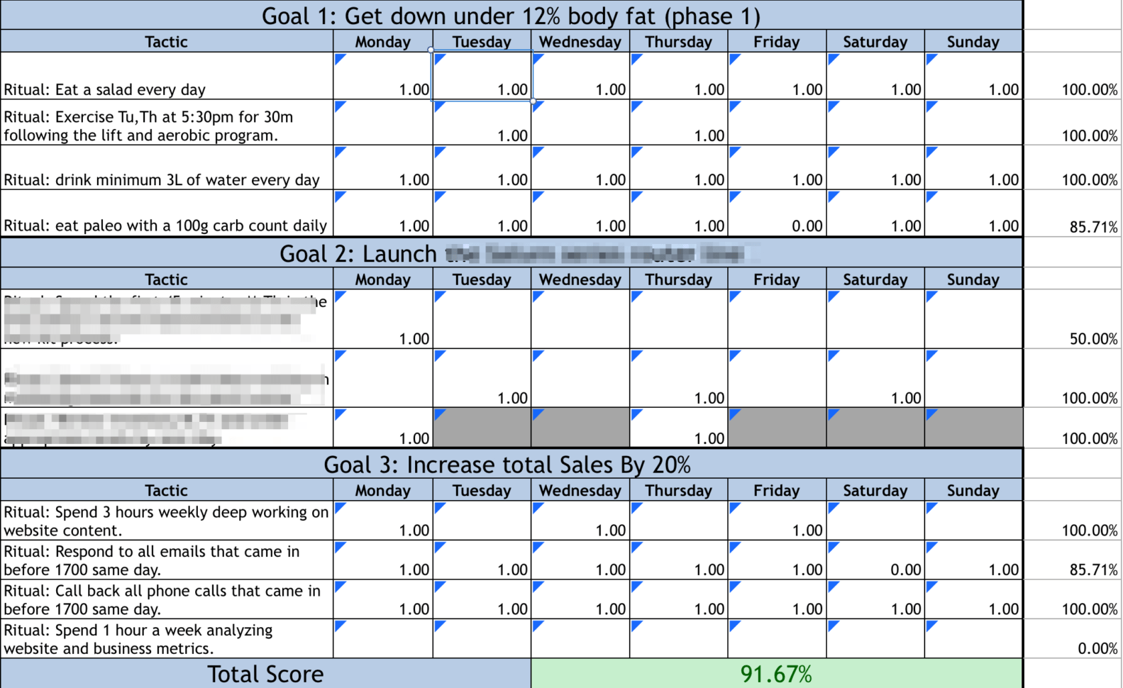 12 Week Year Spreadsheet With Regard To Case Study On The