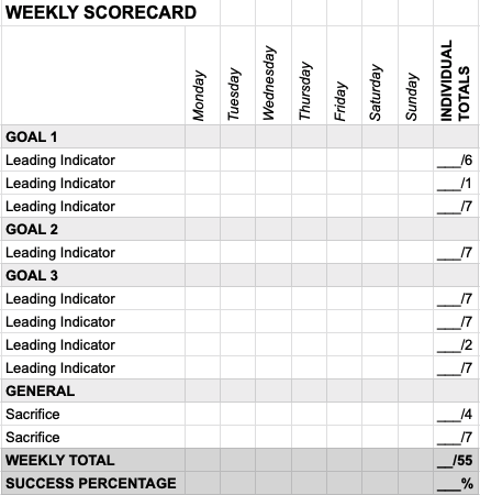12 Week Year Template For Better Productivity Bigger