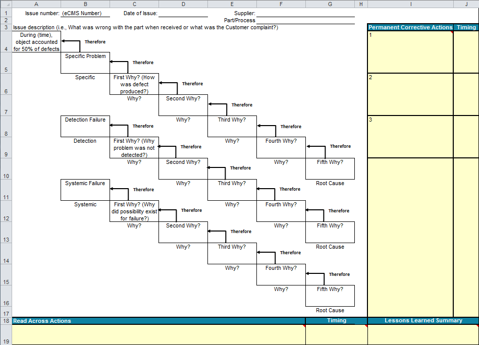 Three Legged Five Why Template For Excel 3L5W
