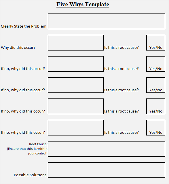 5 Whys Analysis Template Overview Study