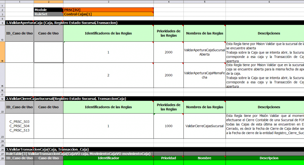 5 Whys Template Excel Xls Spreadsheet In Chapter 6