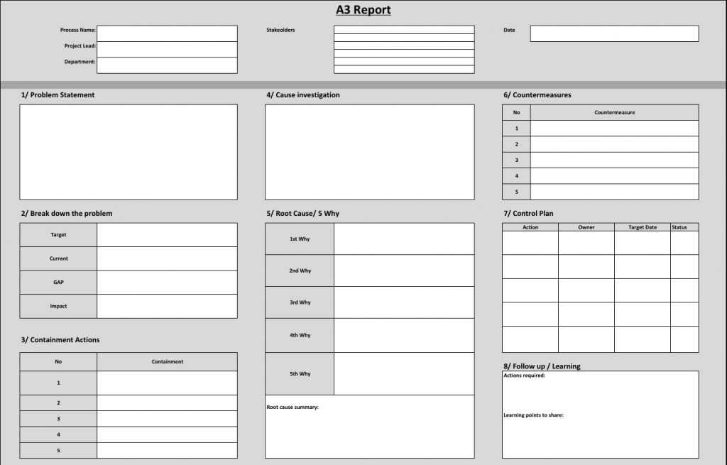 How To Create An A3 Report Example Template In Excel