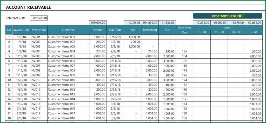 Account Receivable Excel Template ExcelTemplate