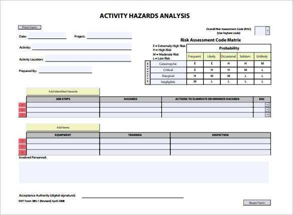 16 Hazard Analysis Templates AI PSD Google Docs