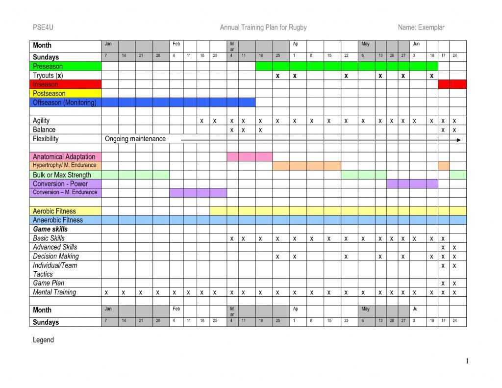 Annual Training Plan Template Excel Printable Schedule
