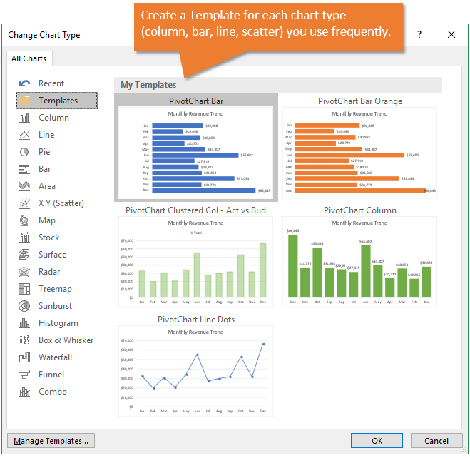 How To Use Chart Templates For Default Chart Formatting