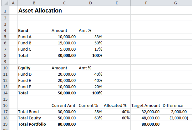 High Level Rules 10 Asset Allocation Excel Template