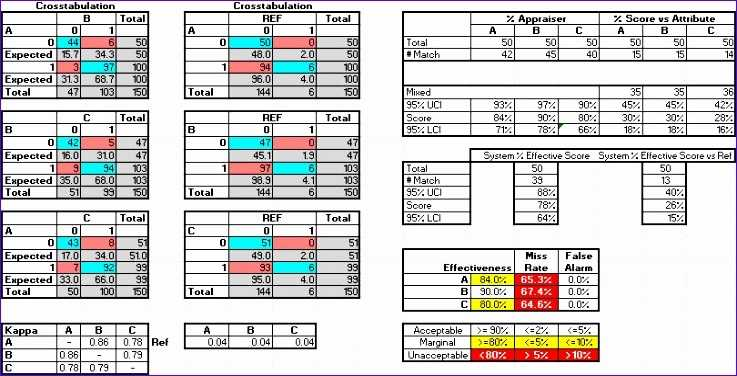 6 Gage R r Excel Template Excel Templates Excel Templates