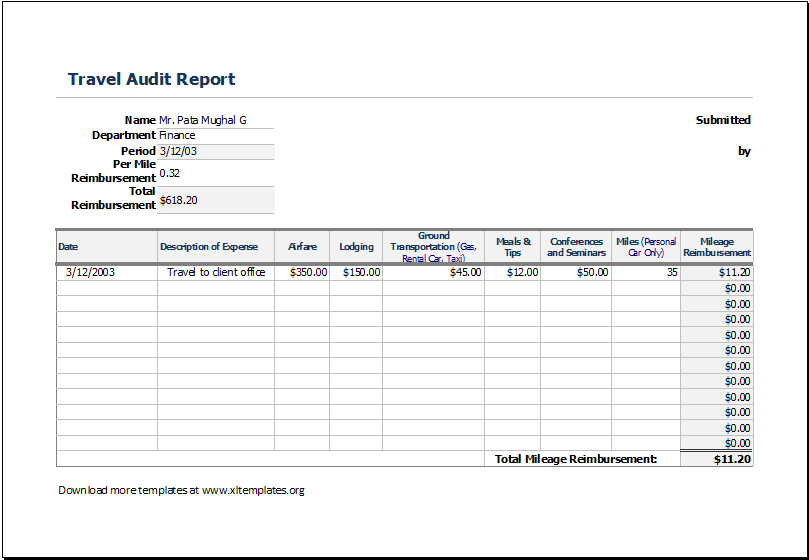 Business Travel Audit Report Template For Excel Excel