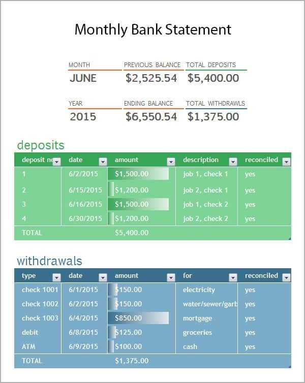 Bank Statement Template Word Excel PDF Formats