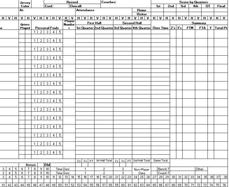 8 Free Sample Basketball Score Sheet Samples Printable