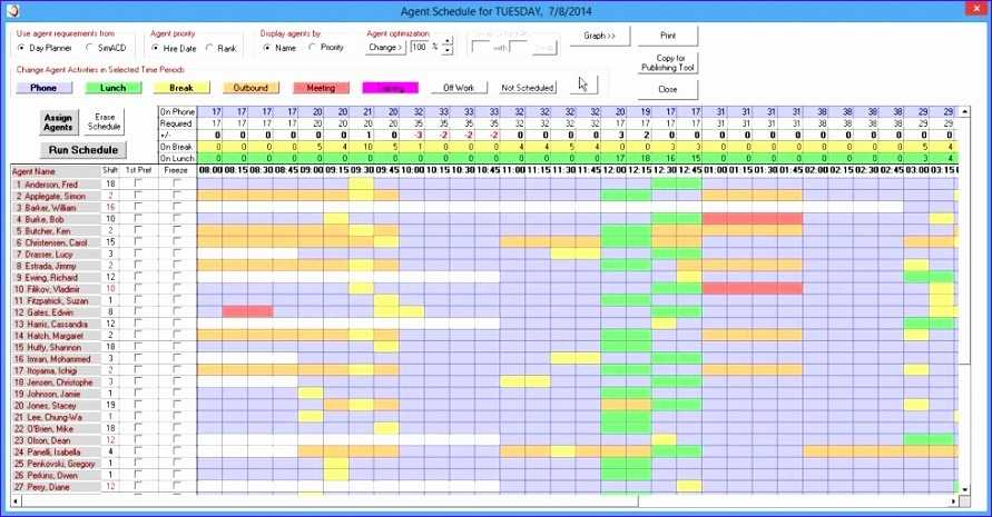 25 Of Monthly Battle Rhythm Template Excel Www