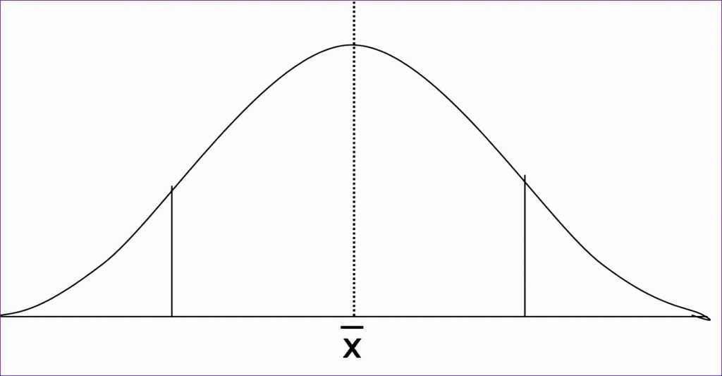 8 Excel Bell Curve Template Excel Templates Excel