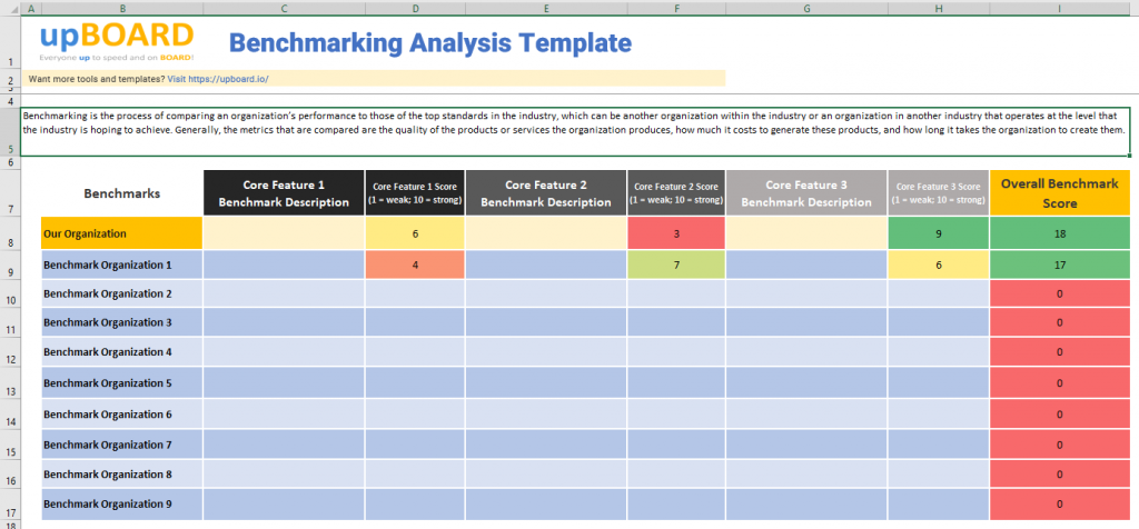 Benchmarking Online Software Tools Templates