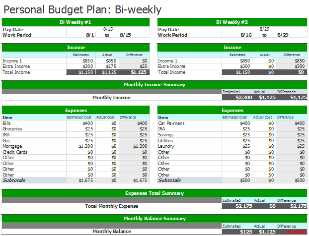Document Templates 3 Free Spreadsheet Bi Weekly Budget