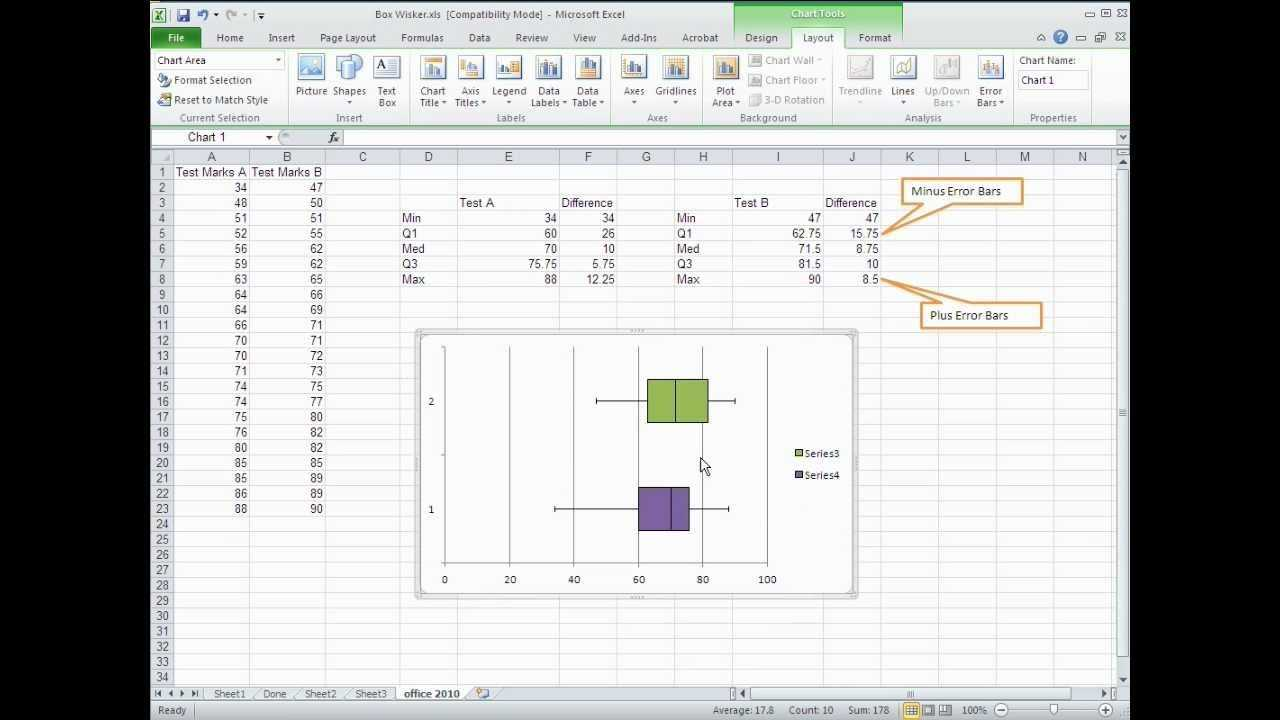 How To Create A Box And Whisker Plot In Excel 2010 YouTube