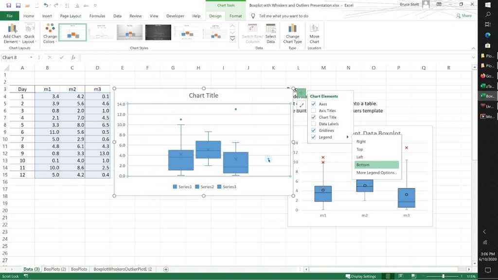 Make Box Plots Using Excel Template YouTube