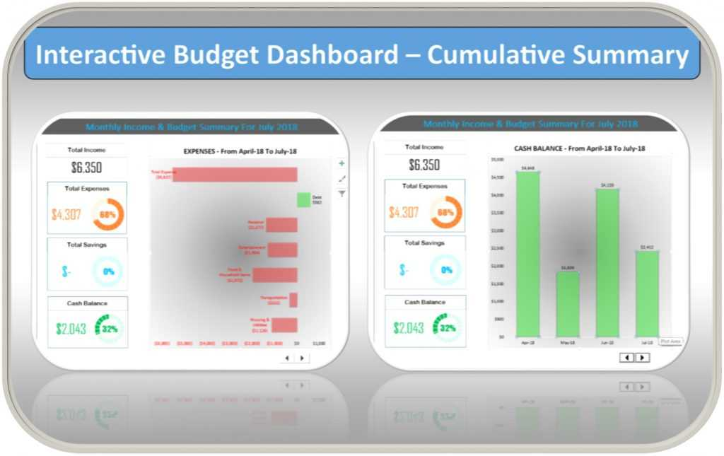 Excel Budget Planner Template Debt Free To Early Retirement
