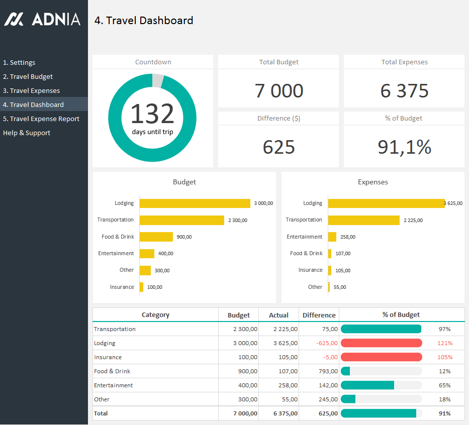 Excel Dashboard Examples Adnia Solutions