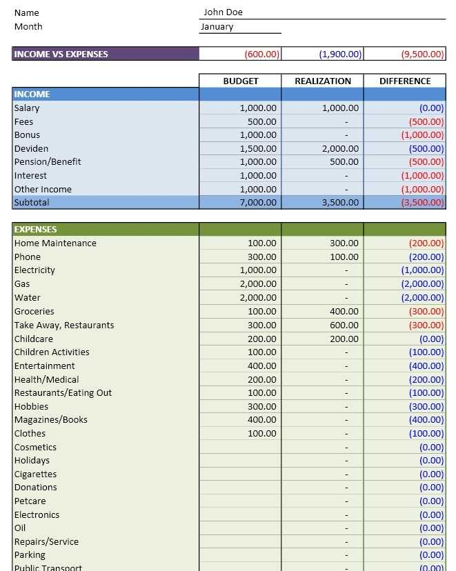 Personal Budget Excel Templates