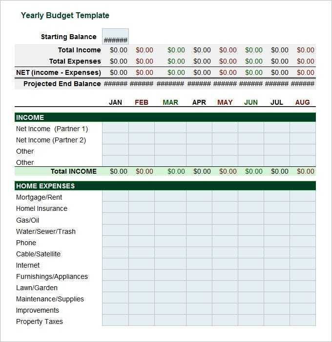 5 Yearly Budget Templates Word Excel PDF Free