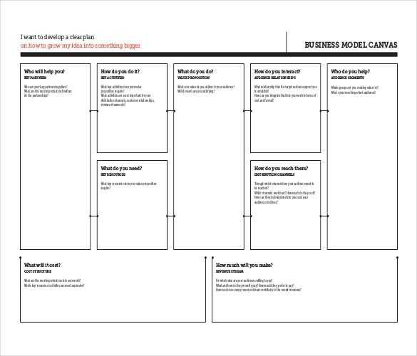 20 Business Model Canvas Template PDF DOC PPT Free