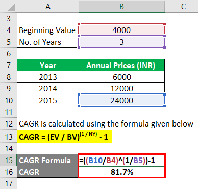 CAGR Formula Calculator Examples With Excel Template